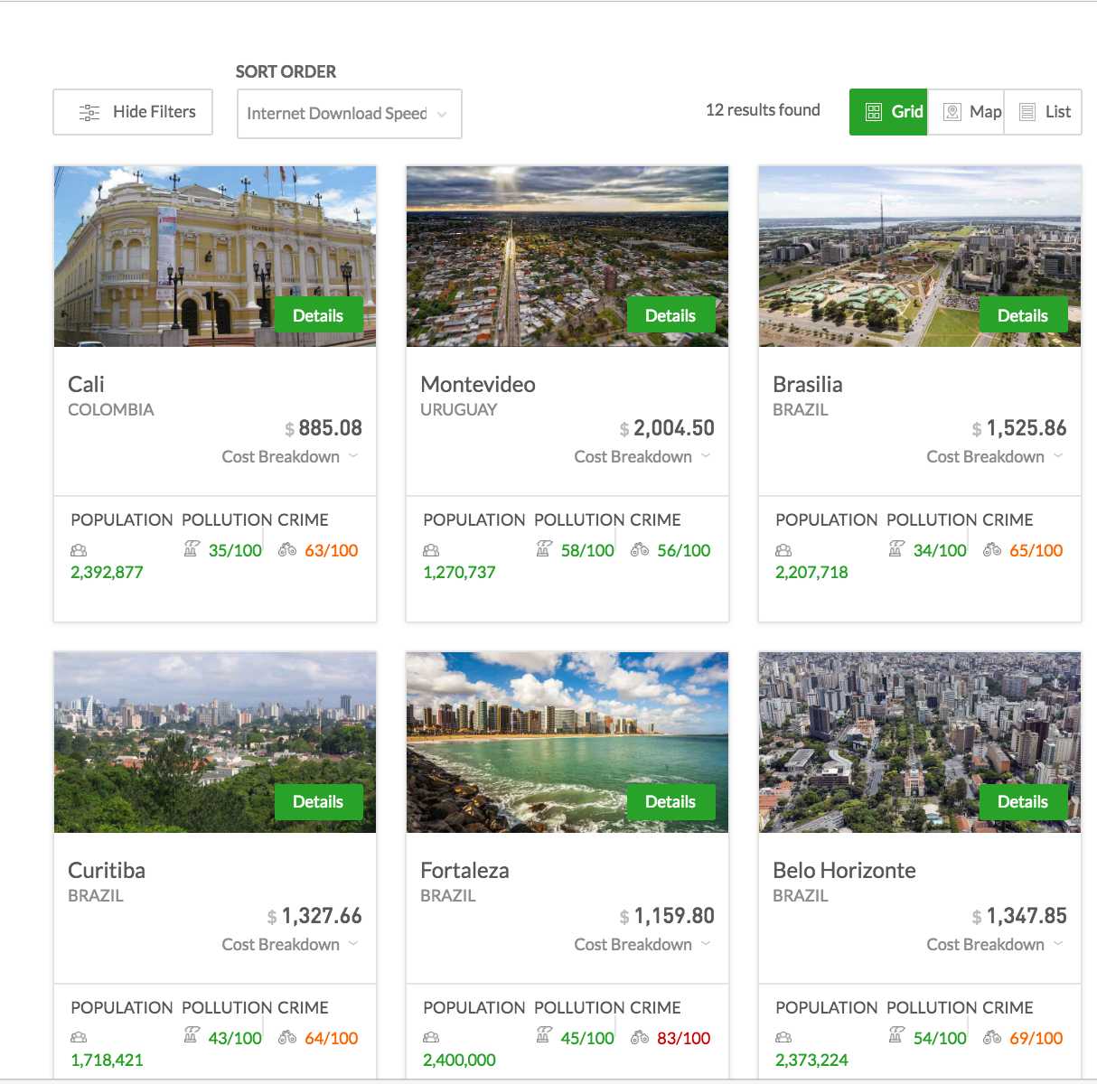 let this travel budget calculator match you with your next holiday